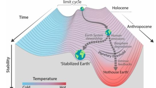 Tipping Points in the Earth System