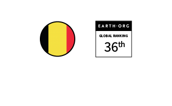 Belgium – Ranked 36th in the Global Sustainability Index