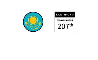 Kazakhstan – Ranked 207th in the Global Sustainability Index