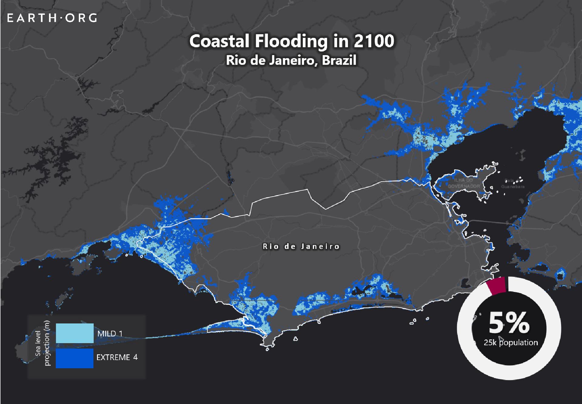sea level rise by 2100 Rio de Janeiro
