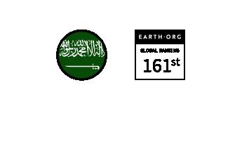 Saudi Arabia – Ranked 161st in the Global Sustainability Index
