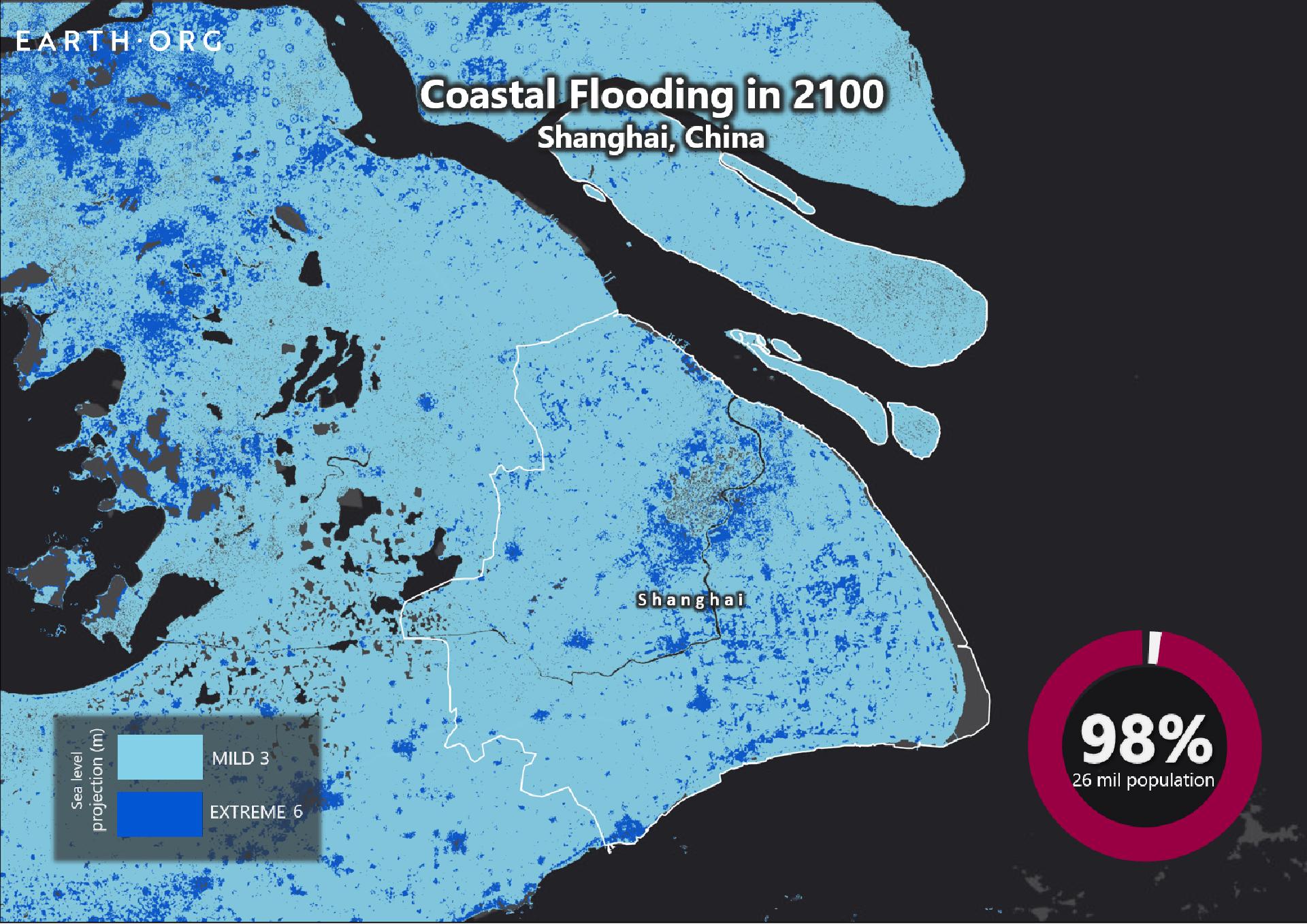 Shanghai sea level rise 2100