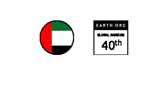 United Arab Emirates (UAE) – Ranked 40th in the Global Sustainability Index