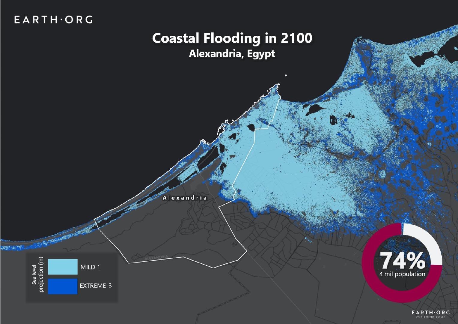 sea level rise Alexandria 2100 end of century