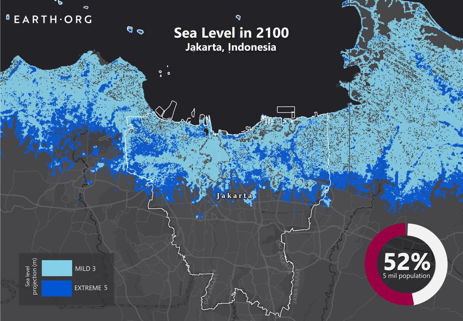 sea level rise by 2100 jakarta