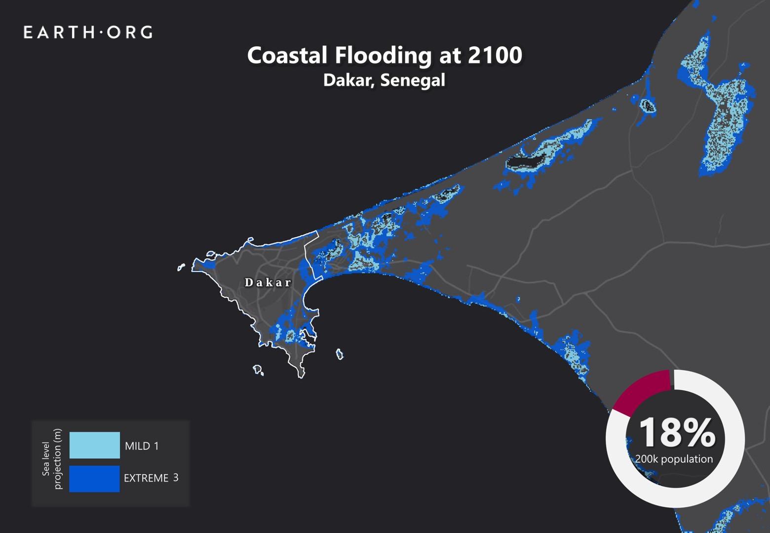 sea level rise by 2100 dakar