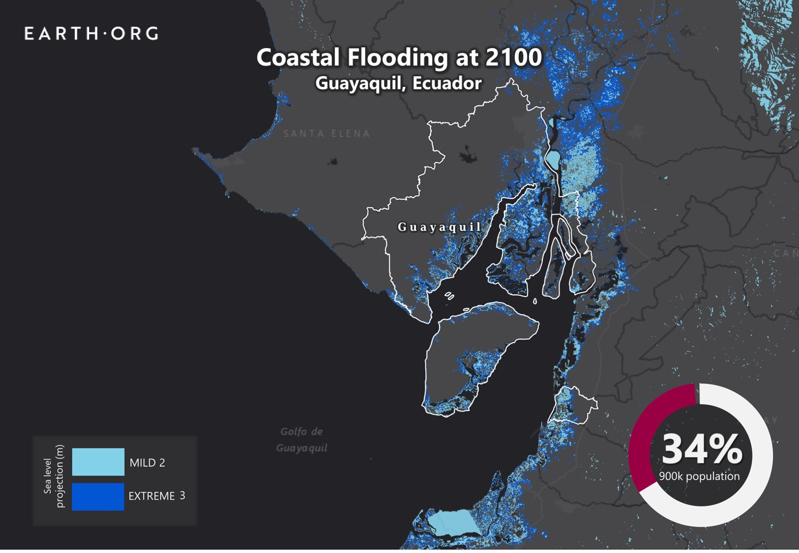 sea level rise by 2100 guayaquil