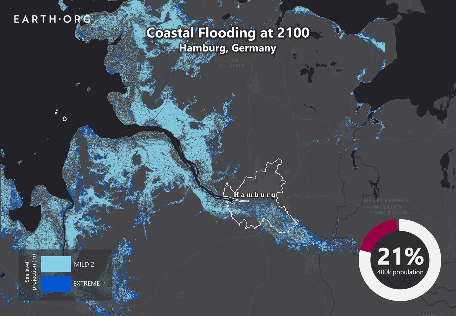 sea level rise by 2100 hamburg