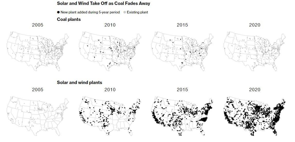 renewable energy plants USA