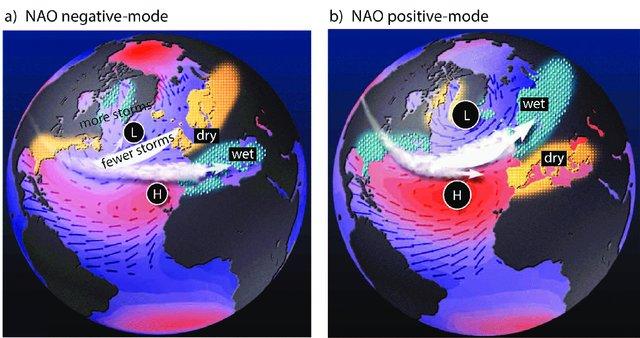 northern atlantic oscillation
