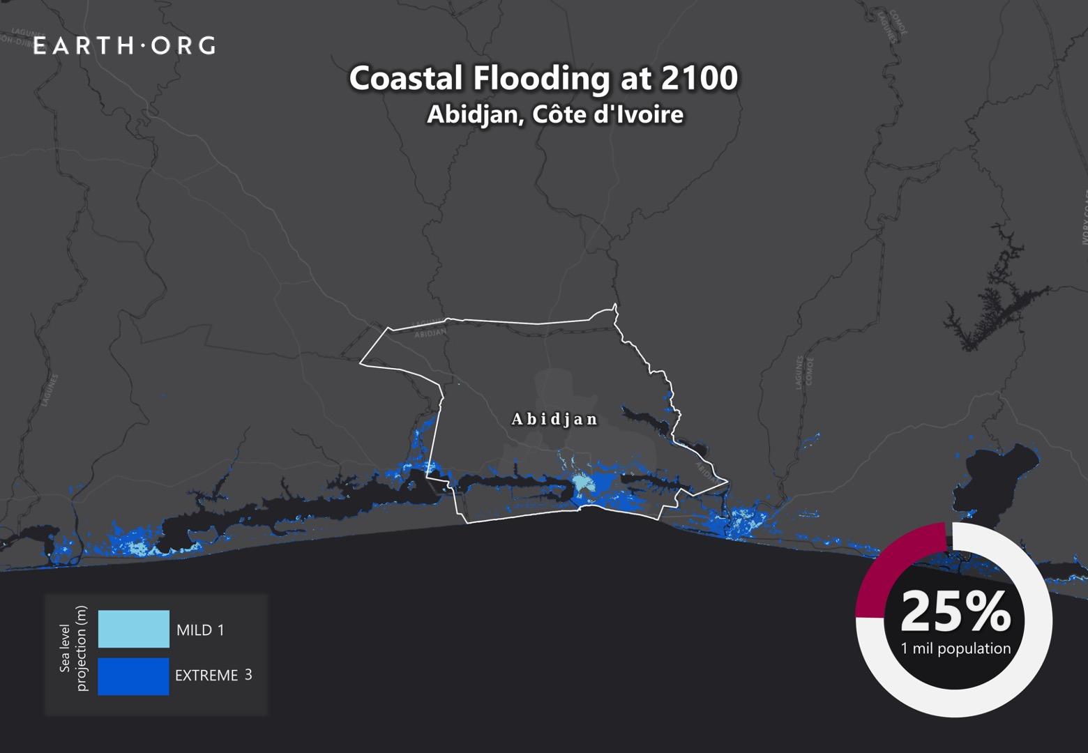 sea level rise by 2100 abidjan