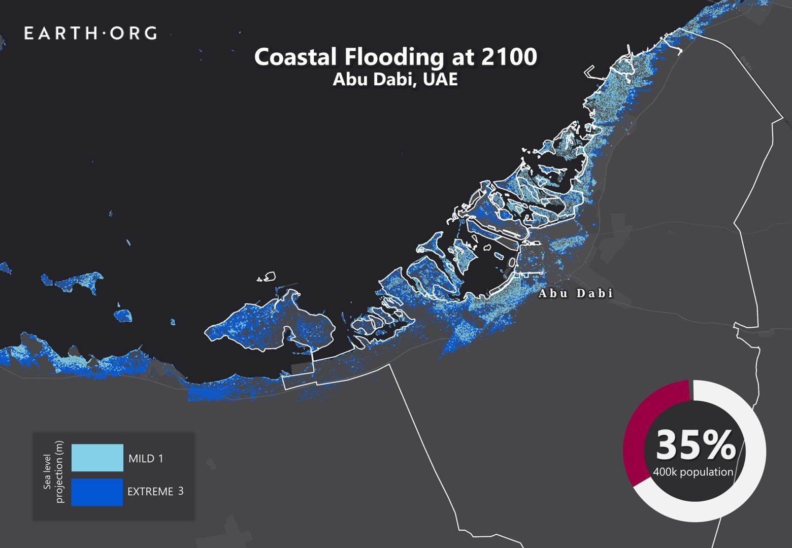 sea level rise by 2100 abu dhabi