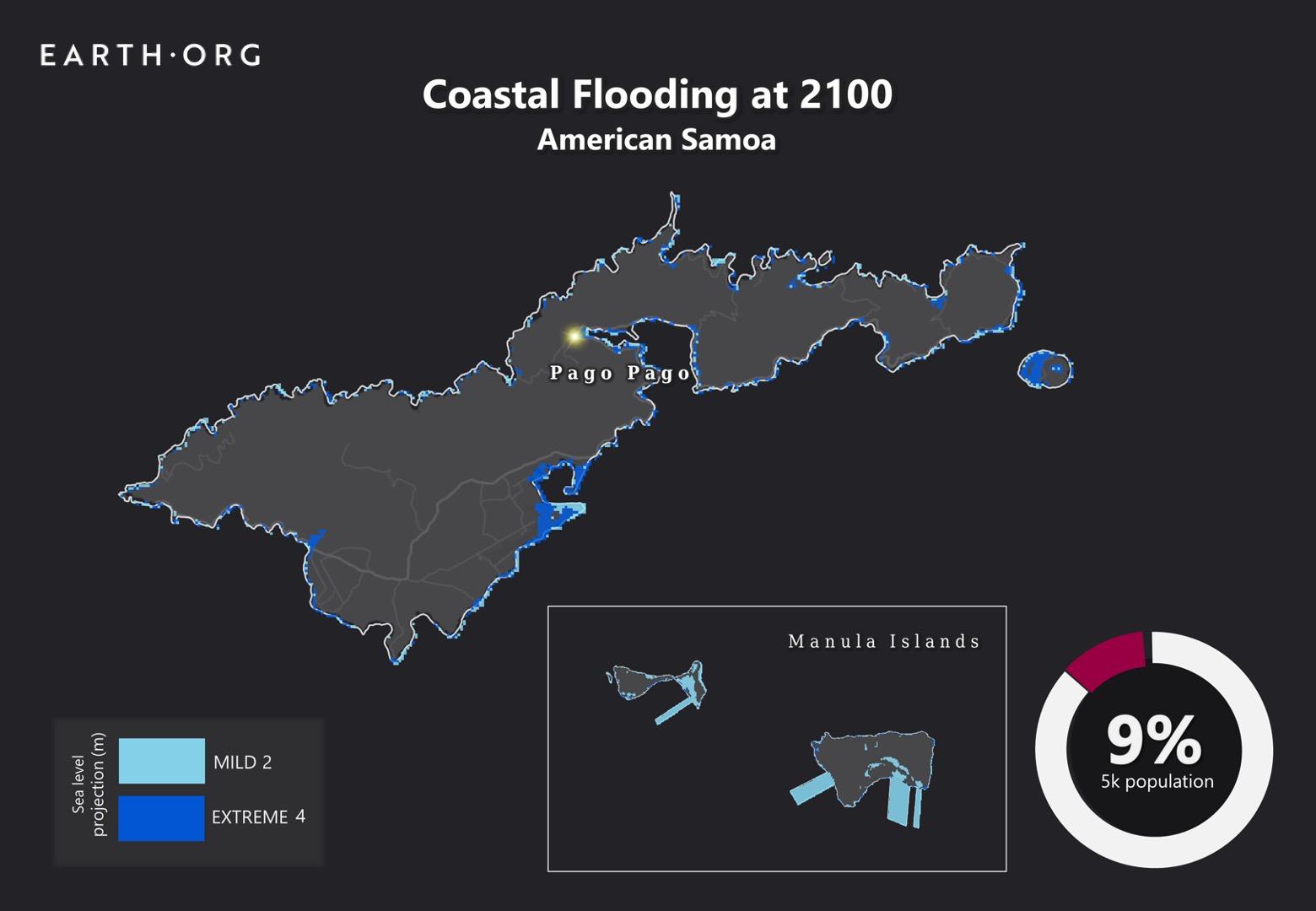 sea level rise by 2100 american samoa