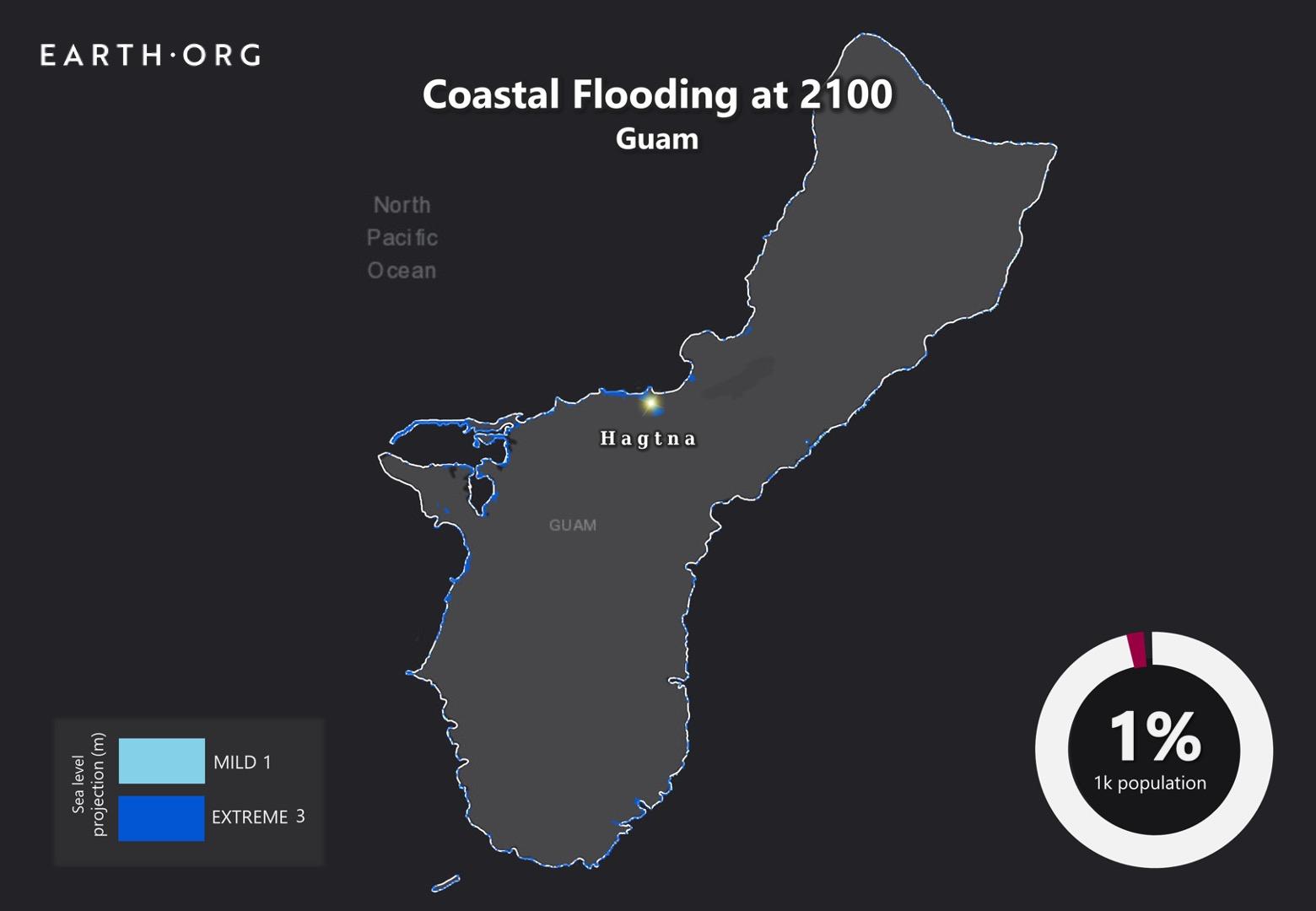 sea level rise by 2100 guam
