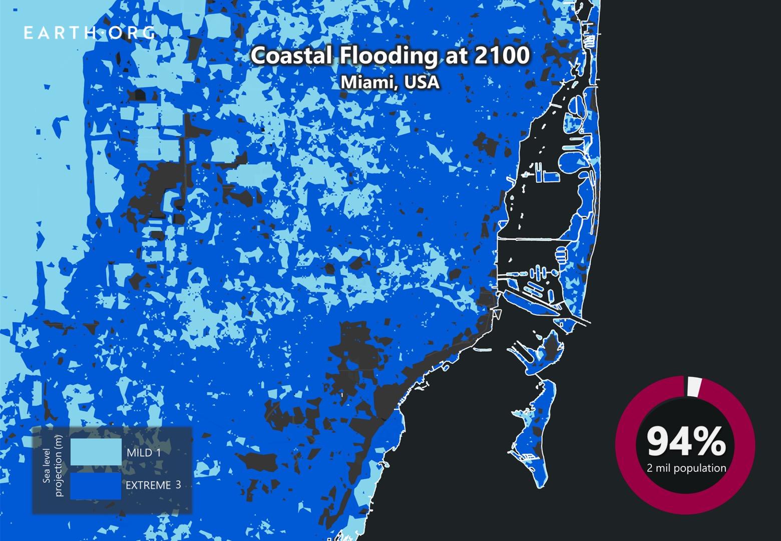sea level rise by 2100 miami