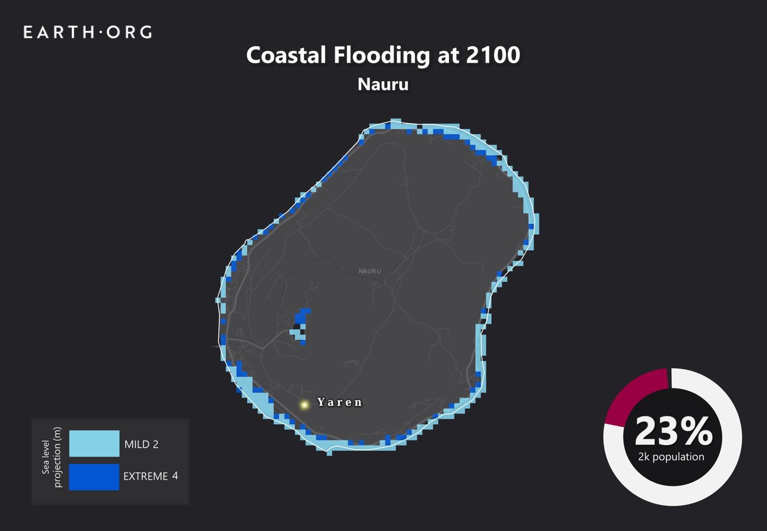 sea level rise by 2100 nauru