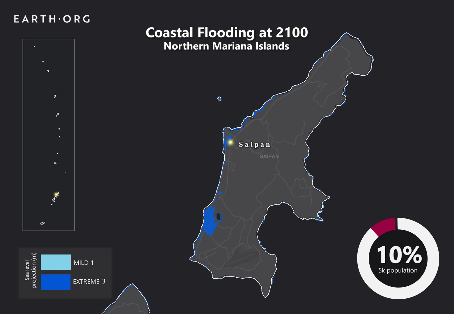 sea level rise by 2100 nmi