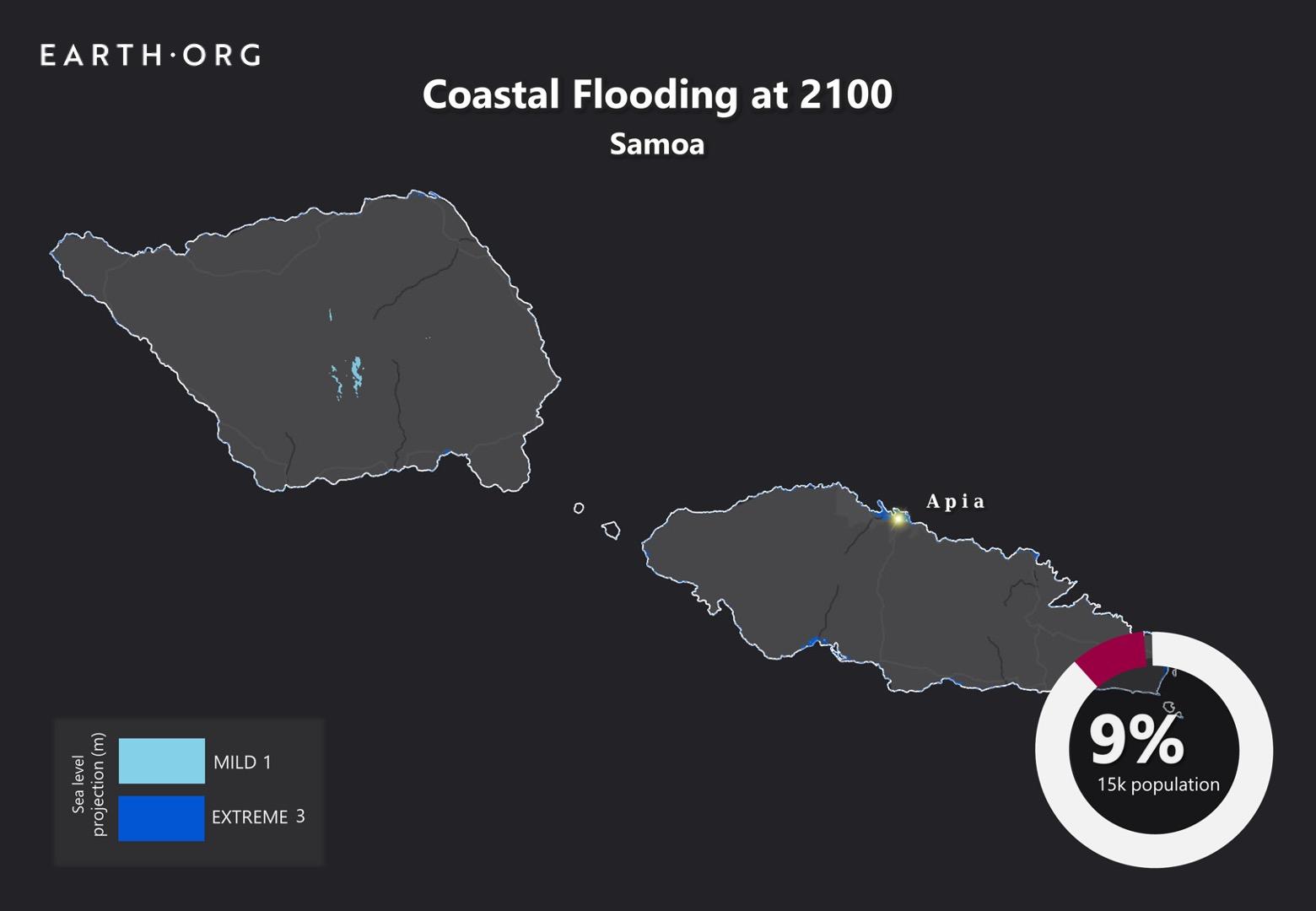 sea level rise by 2100 samoa