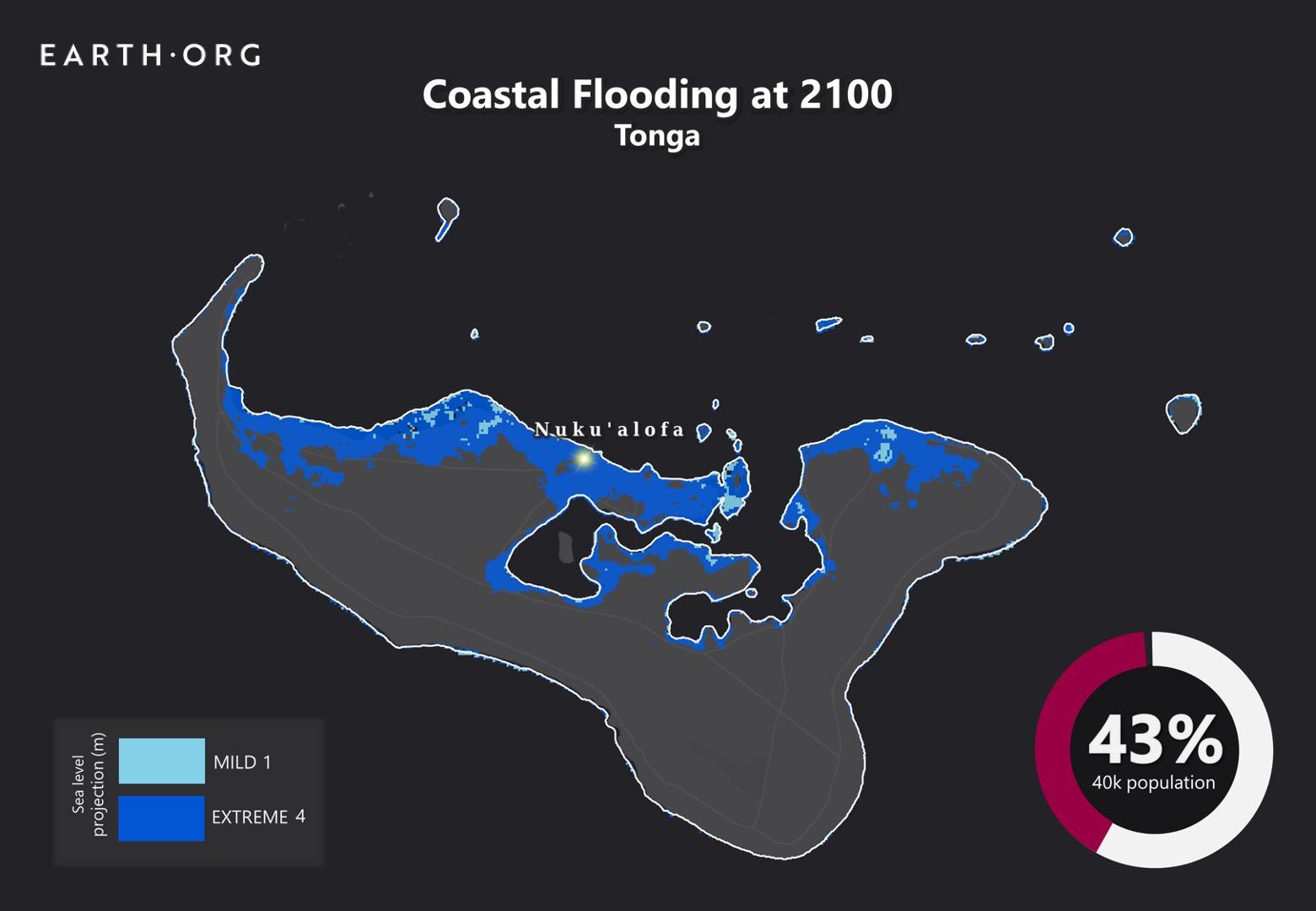 sea level rise by 2100 tonga