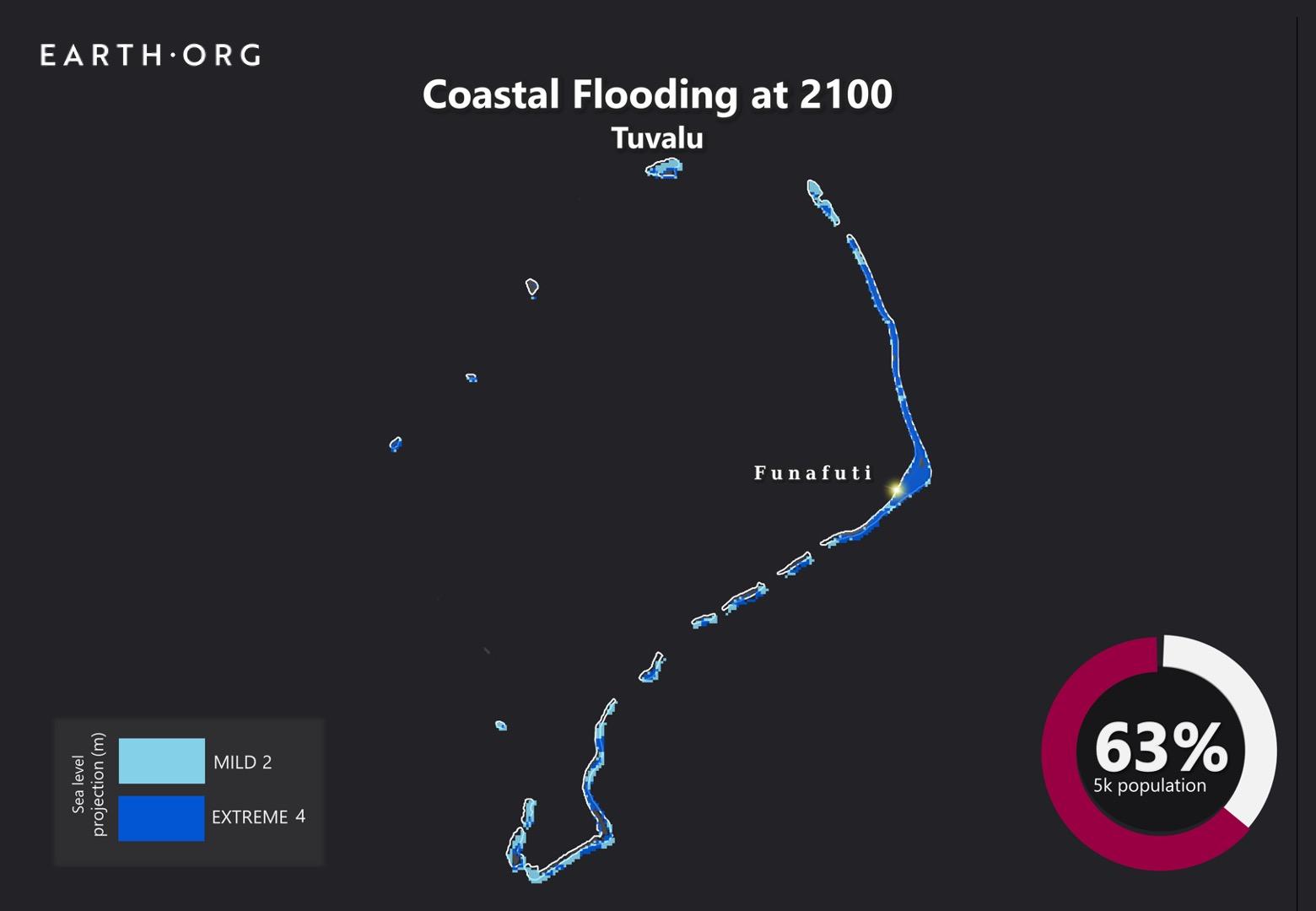 sea level rise by 2100 tuvalu