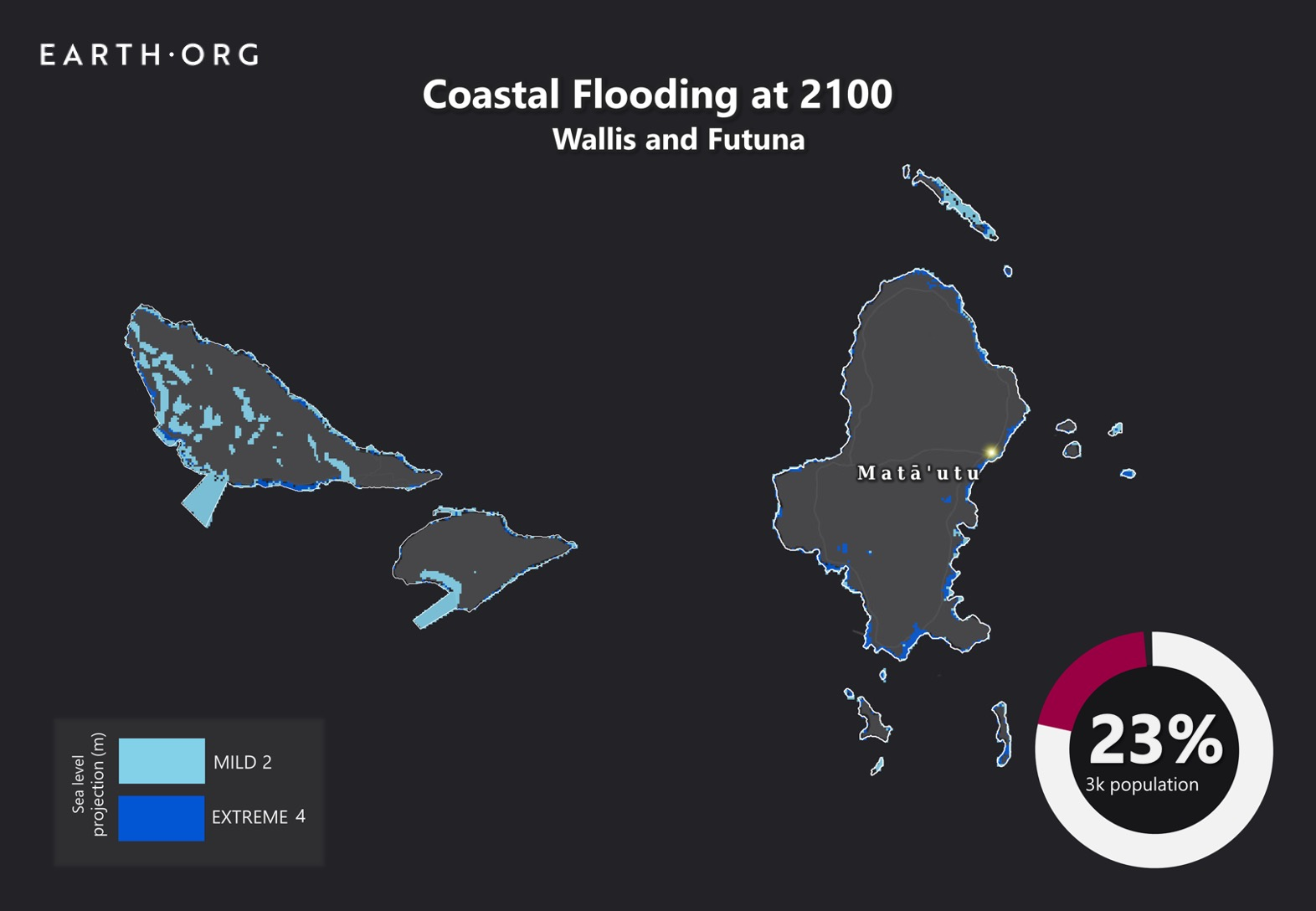sea level rise by 2100 wallis and funuta