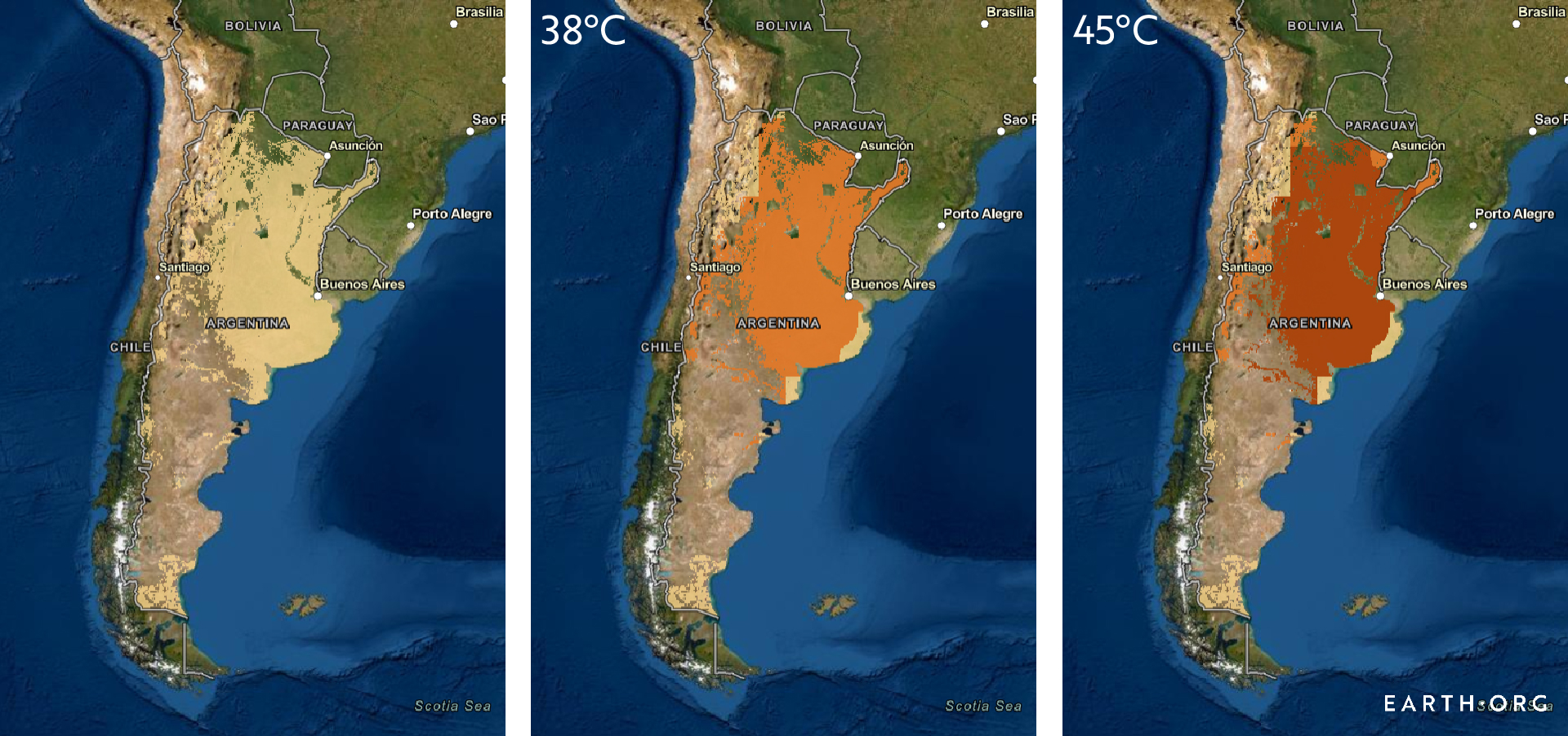 Argentina global warming agriculture food security