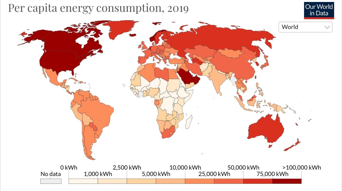 per capita enery consumption