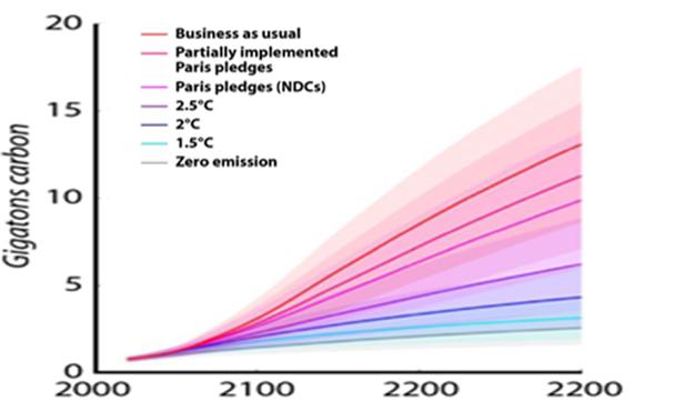 arctic methane emissions