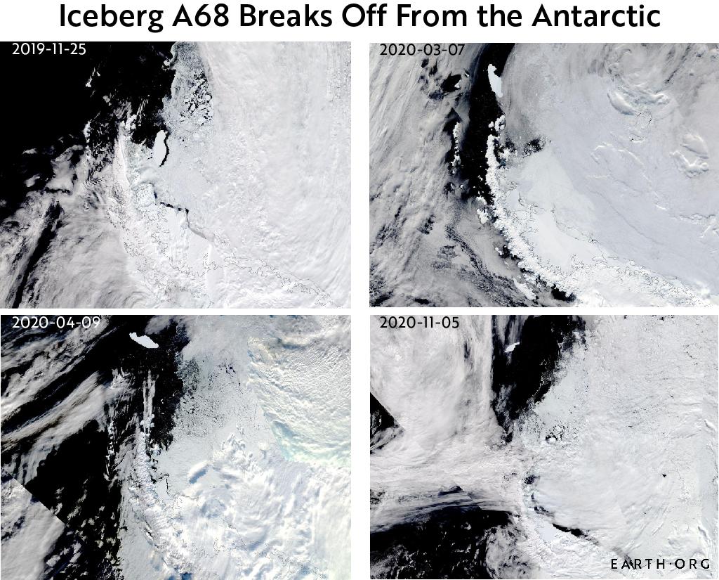 a68a iceberg south georgia