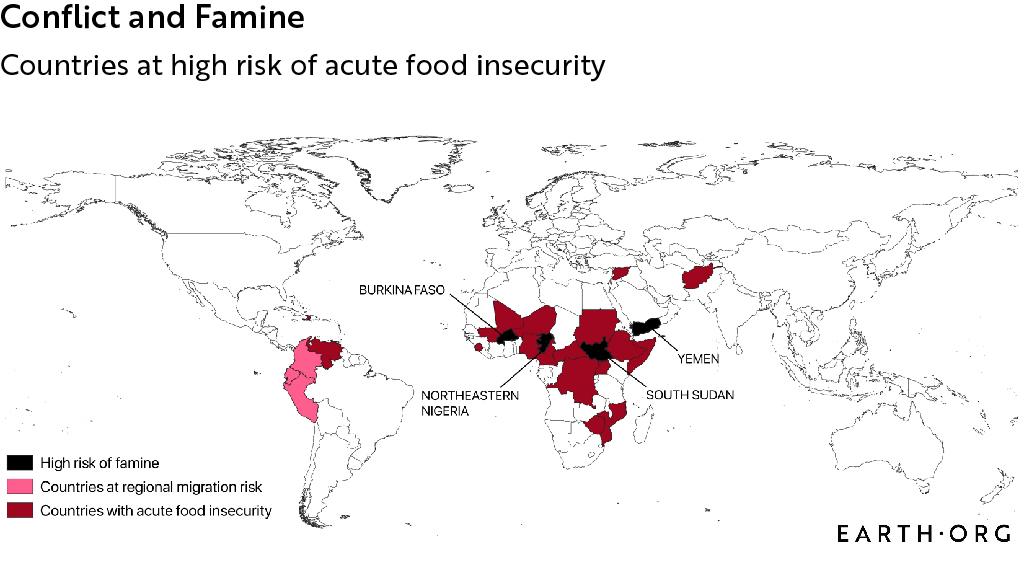 un famine