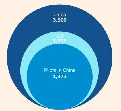 china national carbon scheme