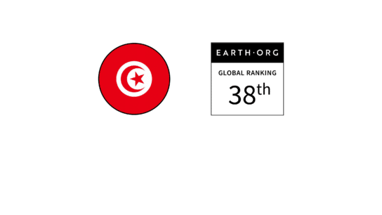 Tunisia- Ranked 38th in the Global Sustainability Index