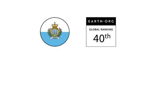 San Marino – Ranked 40th in the Global Sustainability Index