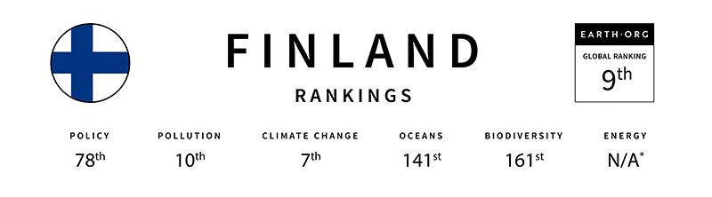 finland global sustainability index