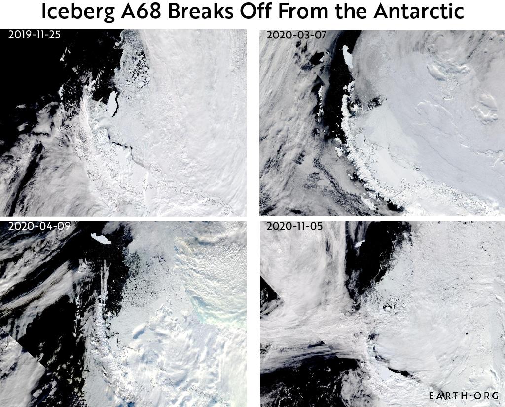 iceberg breakoff from the antarctic peninsula