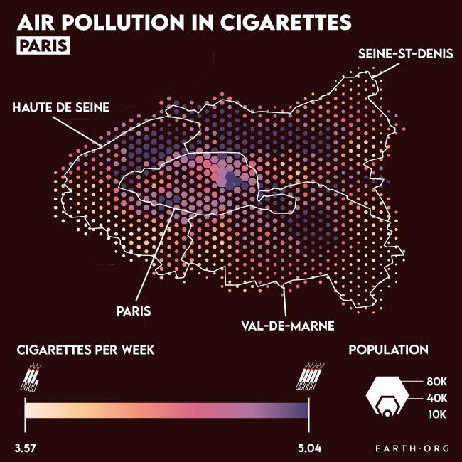 air pollution in cigarettes equivalent pm2.5