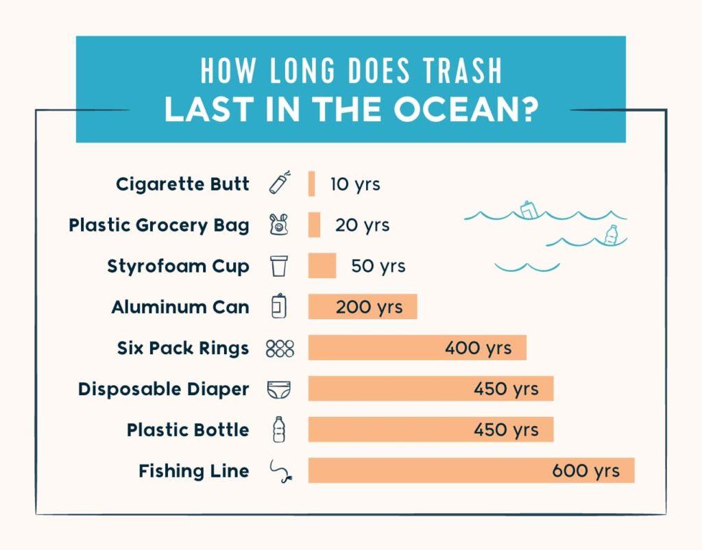 ocean cleanup 1