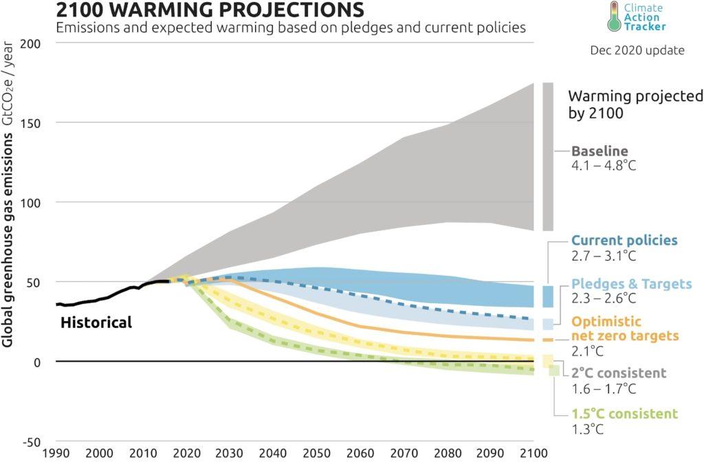 us emissions reduction target