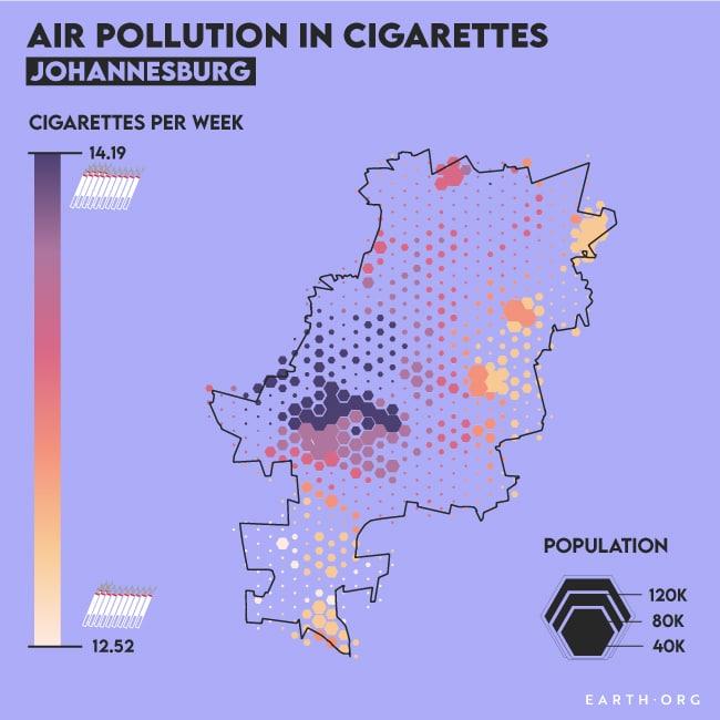 air pollution in Johannesburg