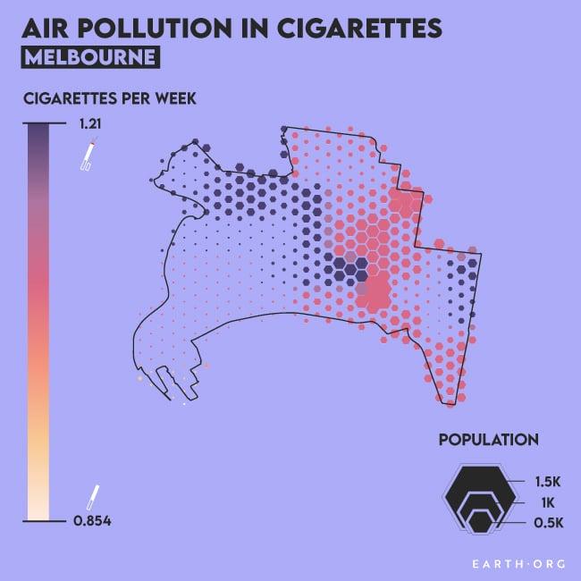 melbourne air pollution cigarettes equivalent fine particulate matter pm2.5