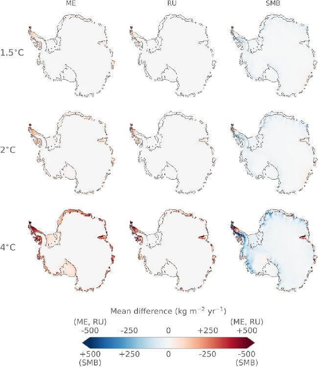 antarctica warming trends past 30 years