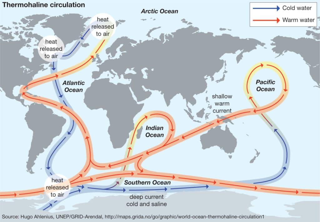 Gulf stream ocena current climate change