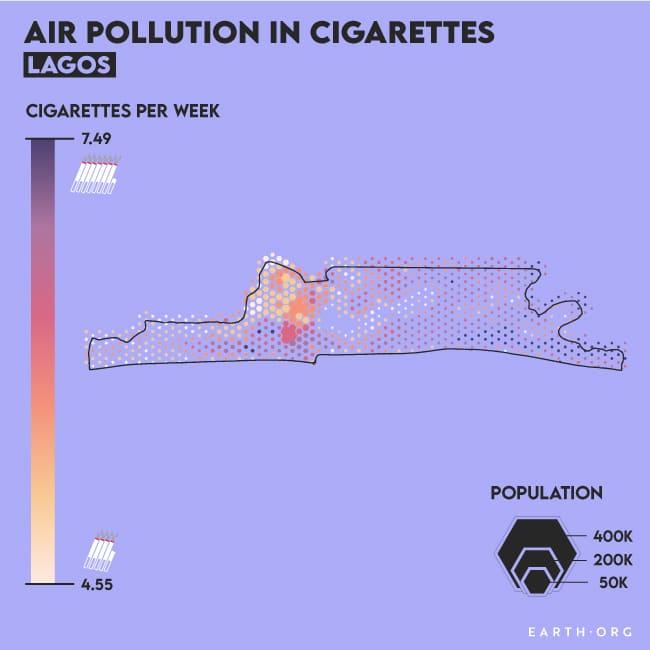 air pollution lagos pm2.5 particulate matter