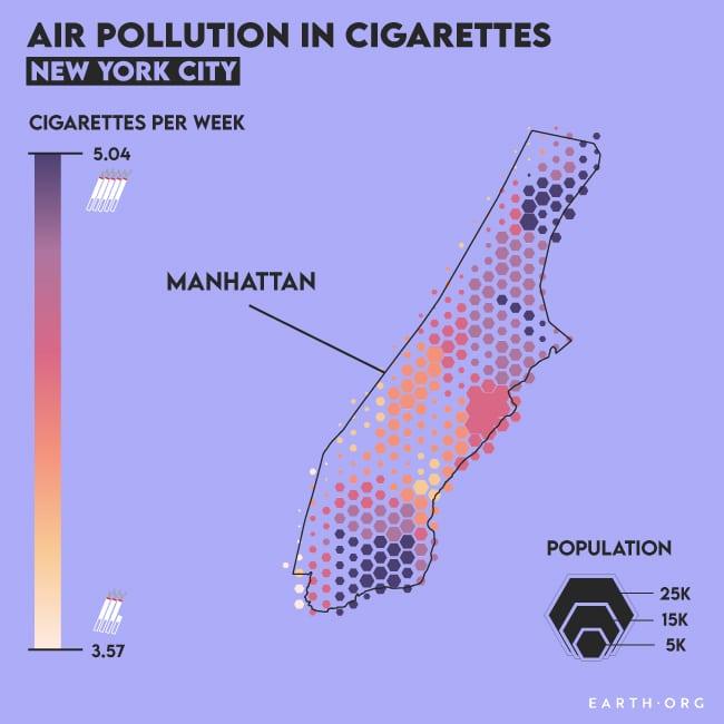new york city air pollution pm2.5 berkeley earth cigarette equivalent