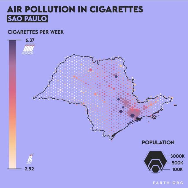 air pollution pm2.5 Sao Paulo