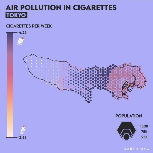 air pollution pm2.5 particulate matter tokyo