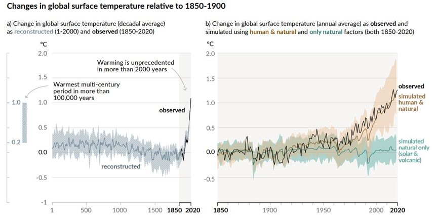 climate change facts temperature at its highest in 125,000 years
